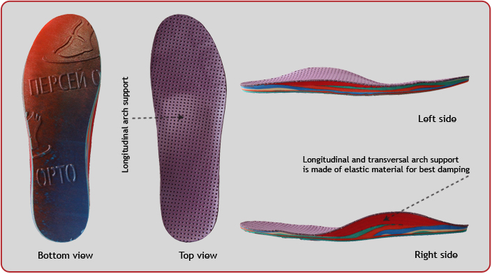 Orthopedic insole — insertable boot  With reinforced filling element design P-27