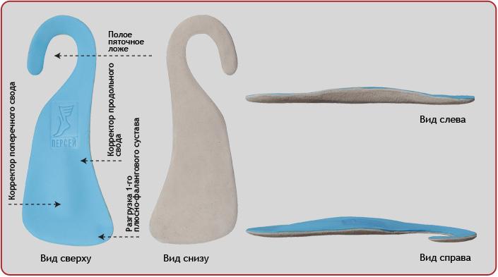 Использование технологии 3D сканирования и печати в изготовлении индивидуальных ортопедических стелек для обуви на высоком каблуке